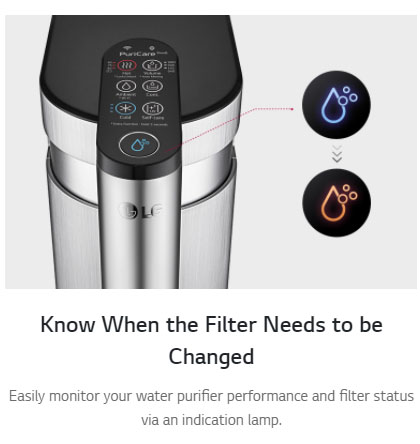 know when water filter need to be change