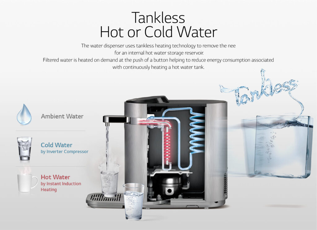ambient, cold and hot water dispenser at home