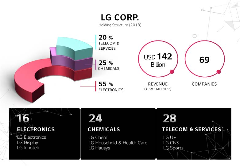 lg corp holding structure for water purifier