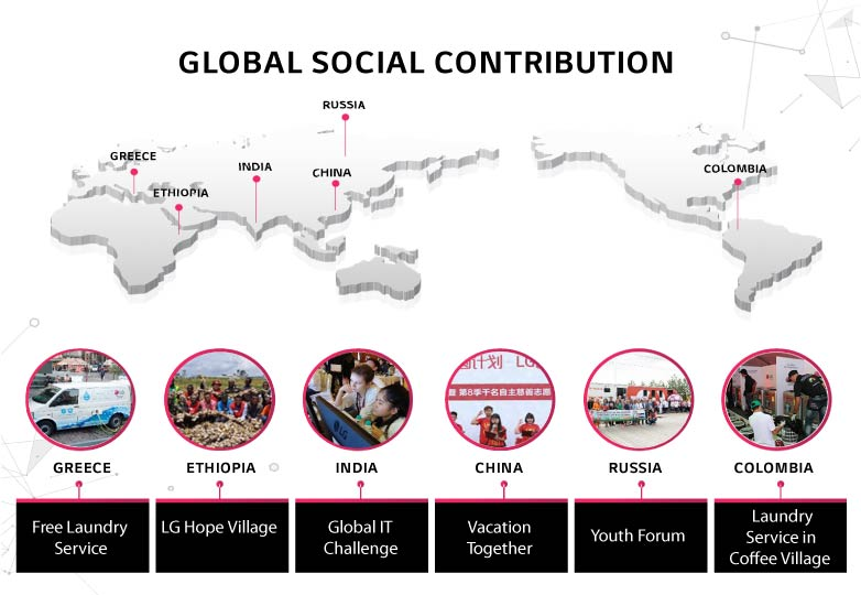 LG Electronics is increase social value