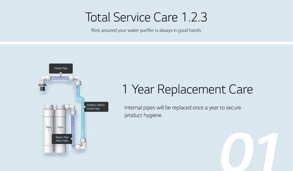 water purifier service center
