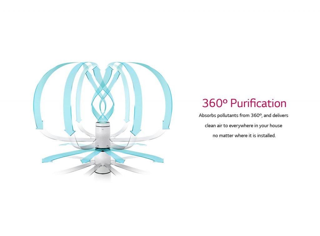 lg air purifier filter deliver clean air for all homes