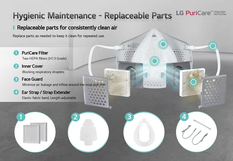 LG Puricare Mask Price & Promotion, lg puricare rechargeable wearable air purifier mask with hepa filter white, LG Puricare™ Wearable Air Purifier, H13 HEPA Filters, LG Puricare Mask / Wearable Air Purifier, LG's electronic face mask,